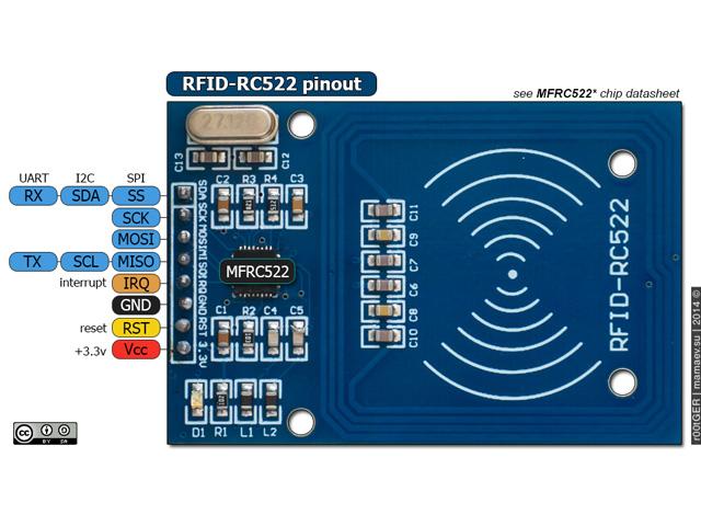 RFID 13 56 Mhz Card Reader